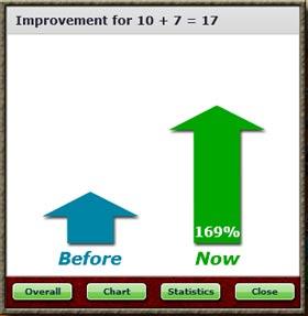 question improvement illustration